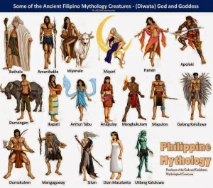 Filipino Mythology Creatures