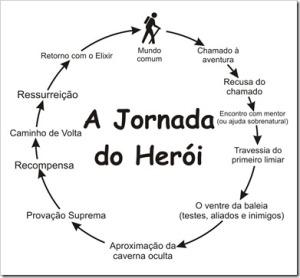 JornadadoHeroi